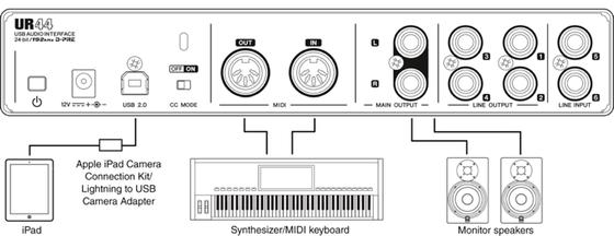ur44   configuration
